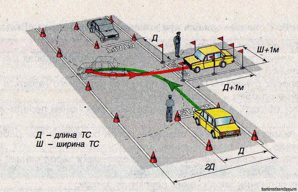 Вождение площадка гараж схема движения