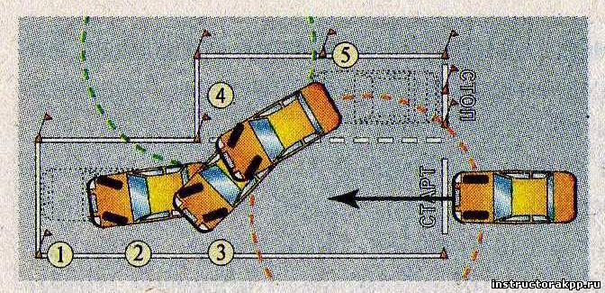 Как правильно сделать правильную остановку автомобиля